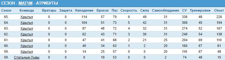 ljadov_2.png